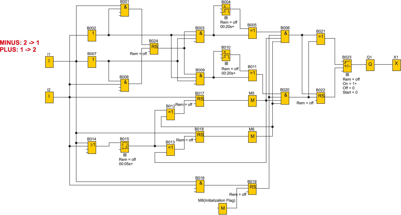 Пример программы, написанной на языке FBD для контроллера LOGO! v8