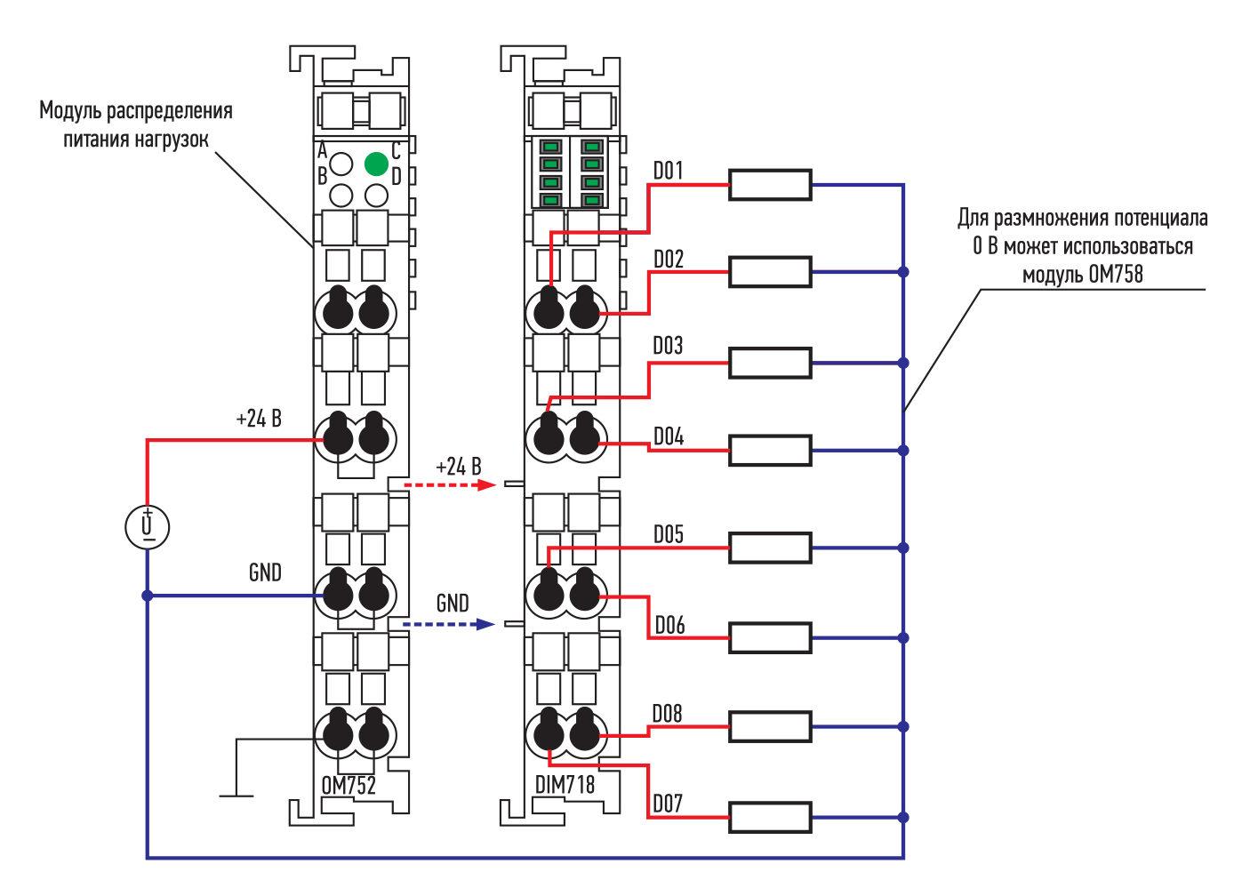 Функциональная схема подключения модуля дискретного вывода DIM713