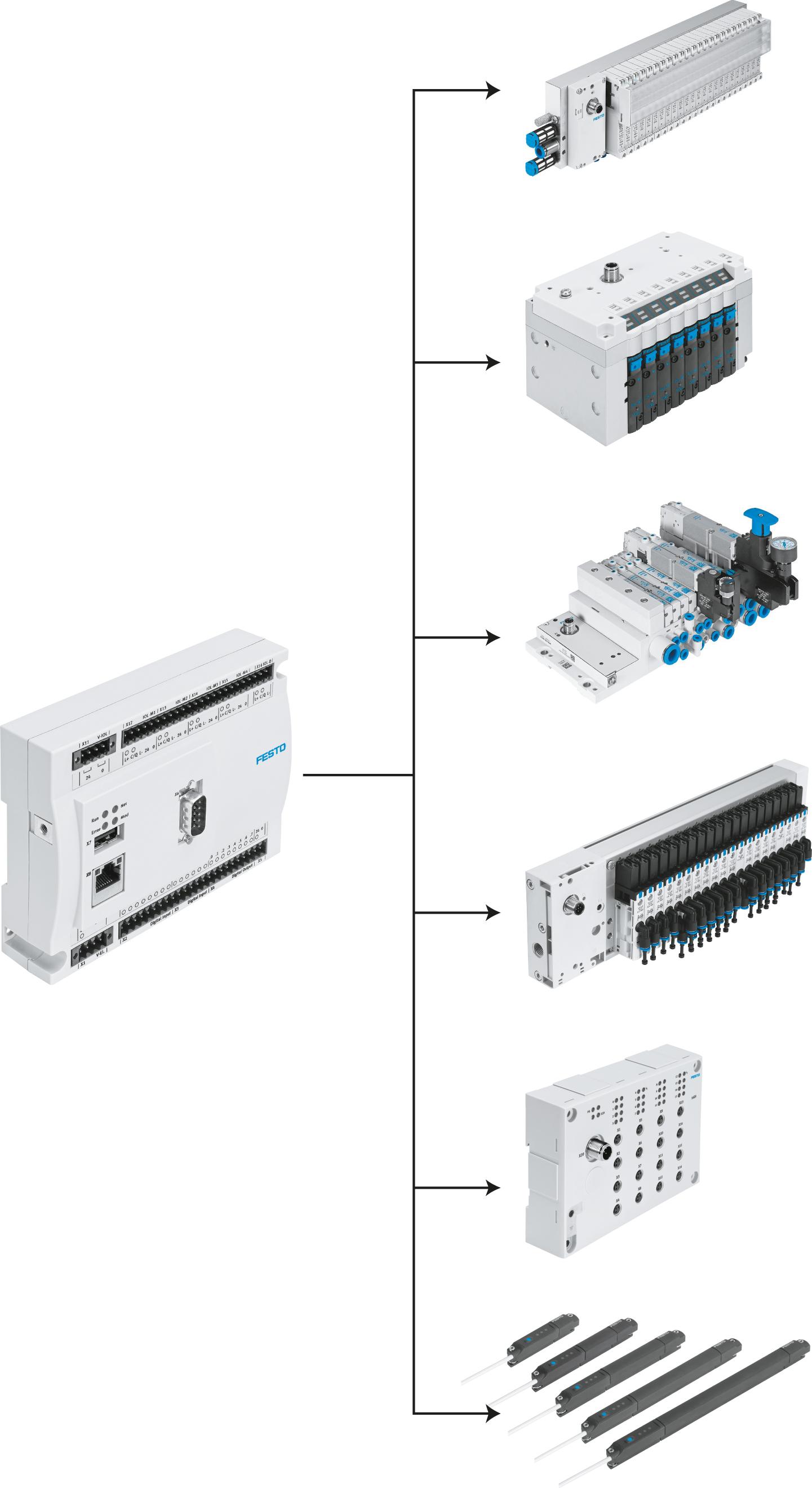 контроллера CECC
