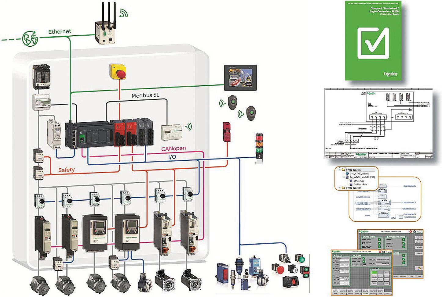 Составные элементы TVDA-проекта