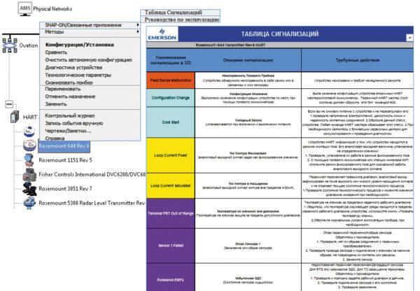 Таблица сигнализаций на прибор Rosemount 644, интегрированный в AMS Device Manager