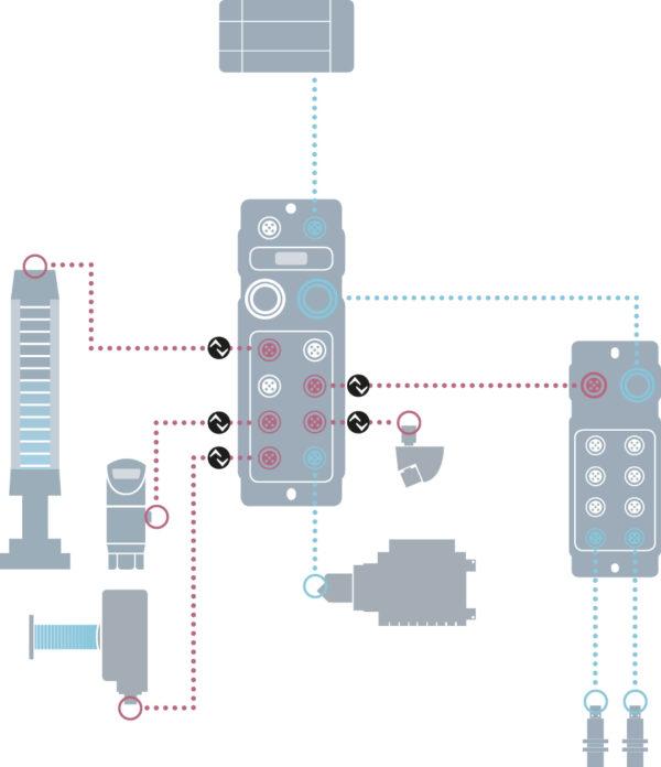 Подключение оборудования с IO-Link-интерфейсом