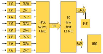 Структура предлагаемого устройства