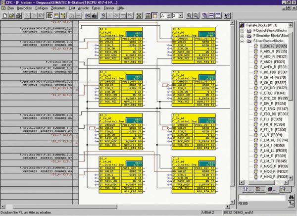 Сертифицированные модули библиотеки S7 F Systems