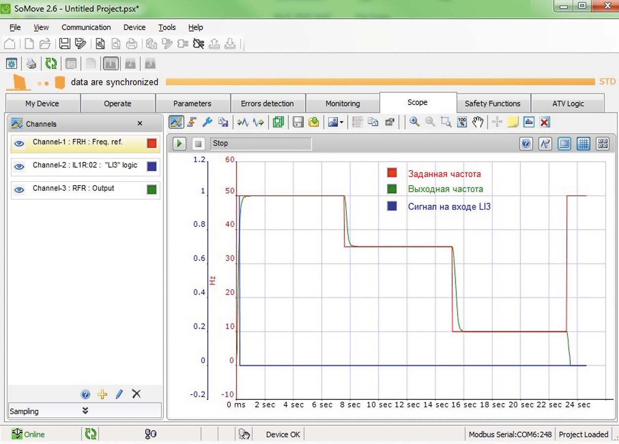 Осциллограмма результатов работы программы задания скорости для ПЧ Altivar Machine ATV320