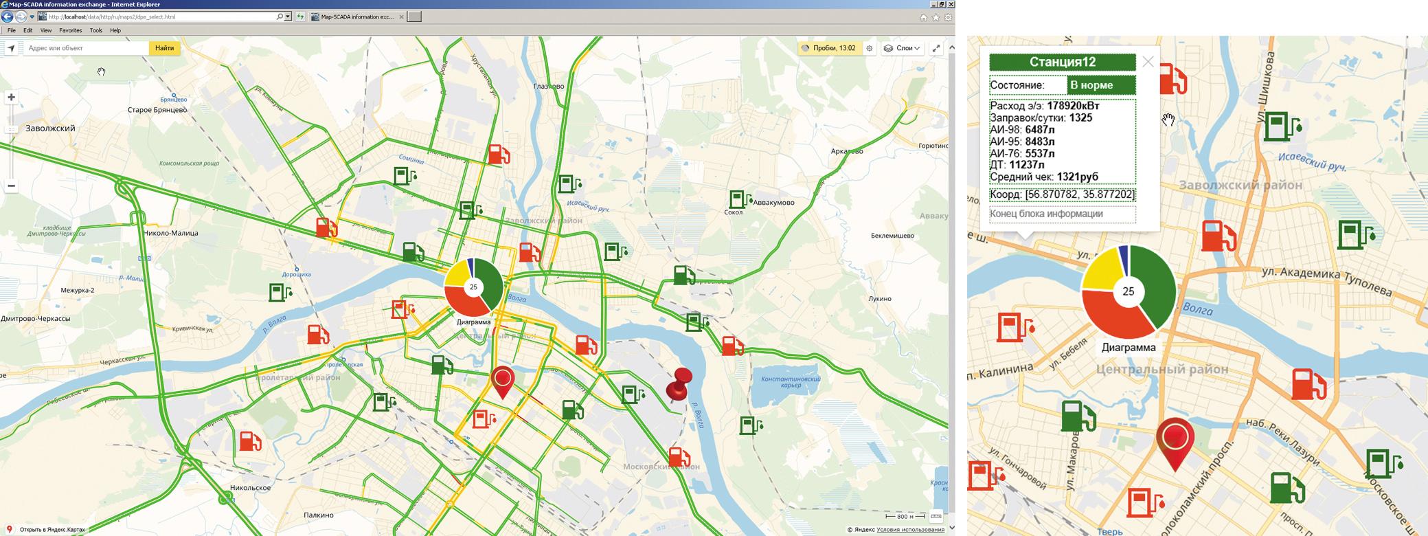 Мониторинг сети АЗС с использованием интерактивной картографии на базе WinCC OA