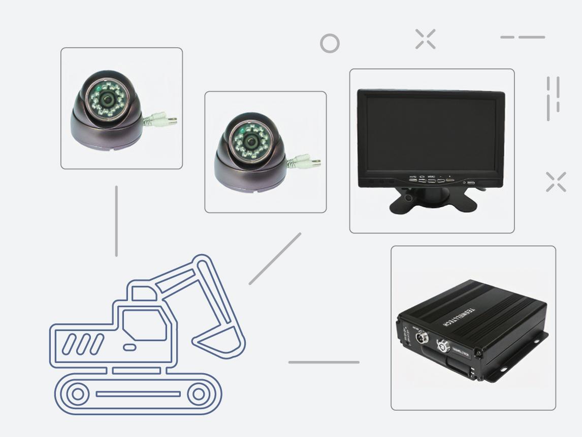 Комплект оборудования от компании «ЕвроМобайл» для организации видеонаблюдения за работой спецтранспорта
