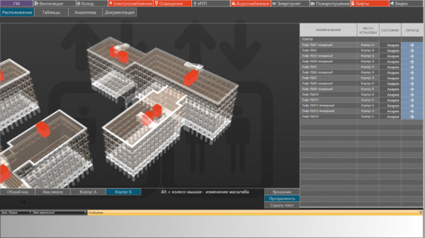 Система контроля и управления лифтовыми системами (проект HMPS на ICONICS)