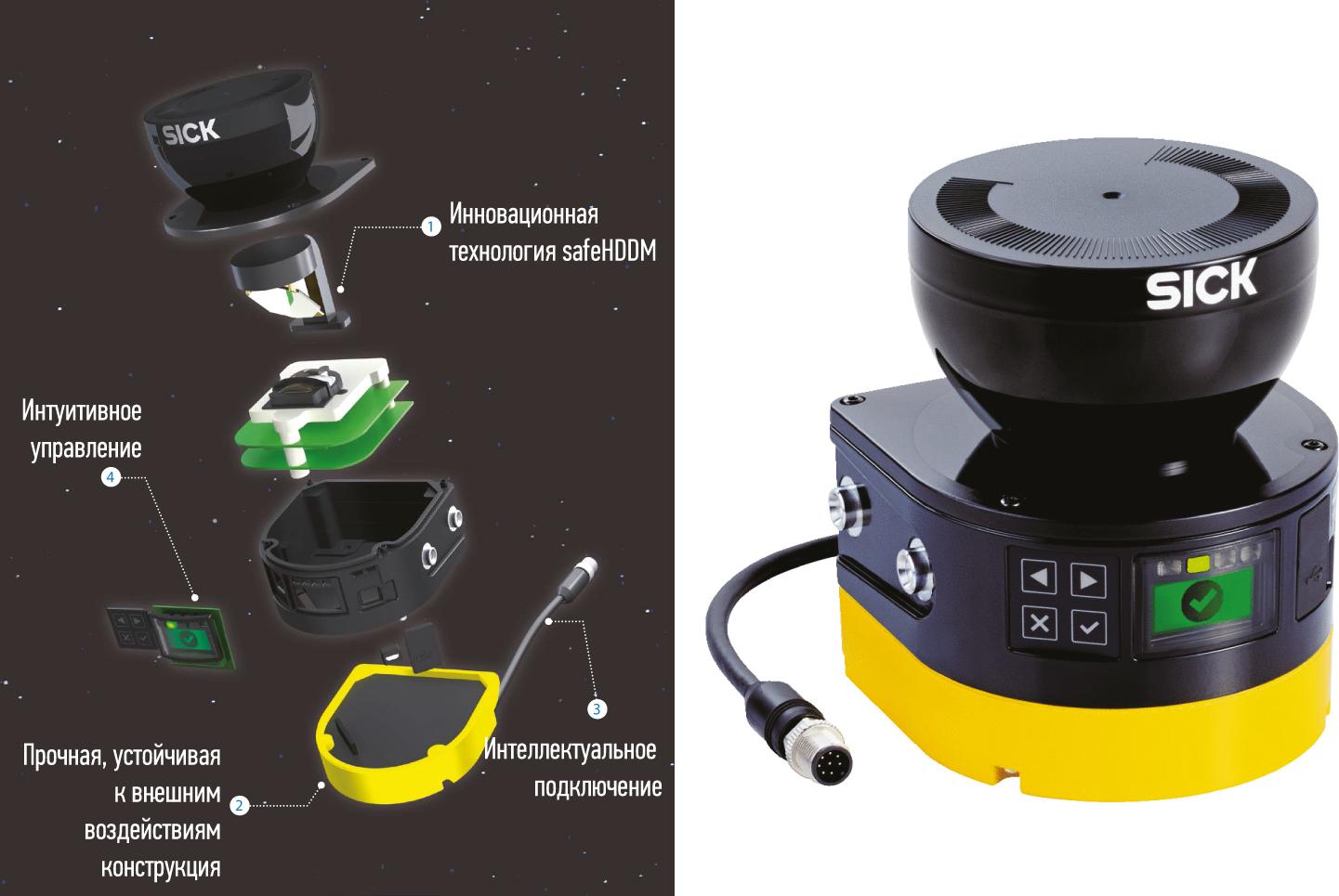 Лазерные сканеры безопасности семейства microScan3 Core