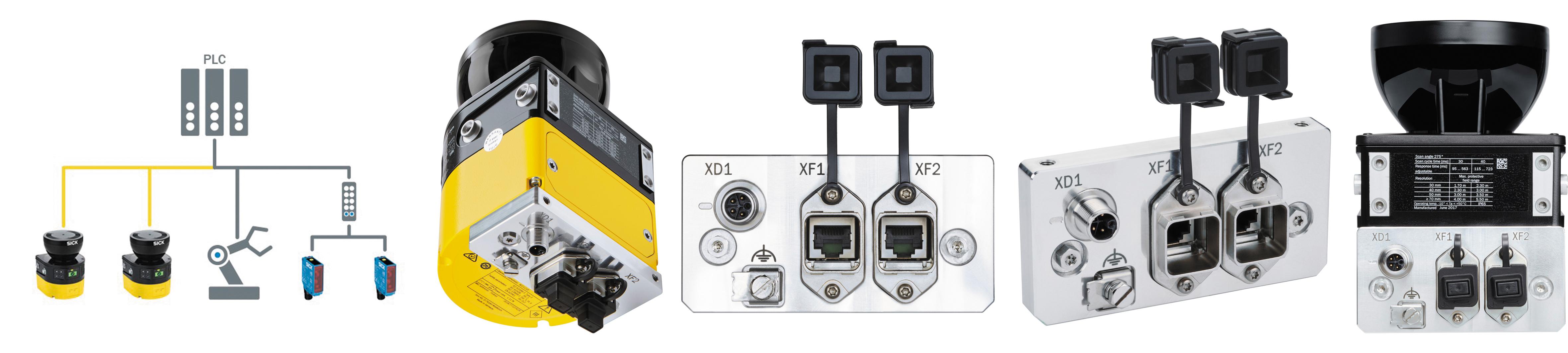Сканеры безопасности microScan3 имеют расширенные возможности благодаря интеллектуальному управлению с возможностями сетевого подключения