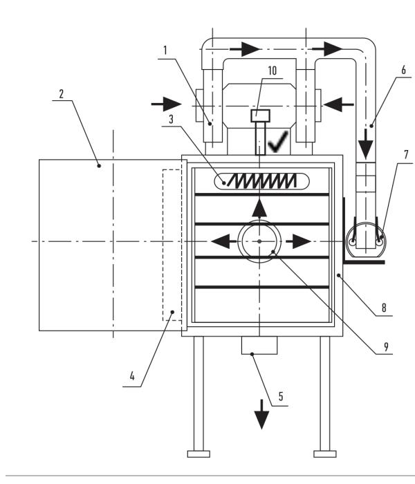 Общий вид малогабаритной сушильной установки