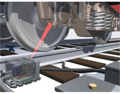 Схема сканирования буксового узла приемником инфракрасного излучения напольной камеры КНМ-5 (камера условно изображена прозрачной) при проходе поезда