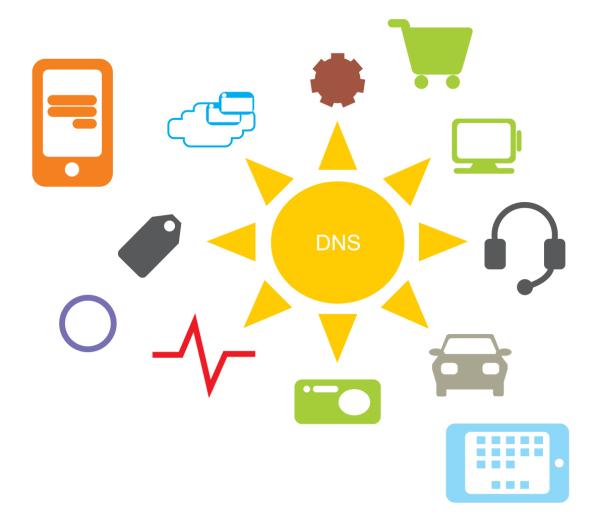 «Интернет вещей» приведет к увеличению потребности в масштабируемых службах DNS