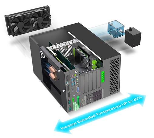Водяное охлаждение для компьютеров серии RCX-1500