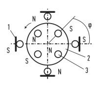 Принцип действия электродвигателя Якоби