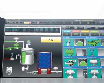 система диспетчерского контроля