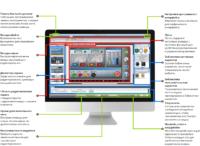 Интуитивно понятный интерфейс ПО iFace Designer