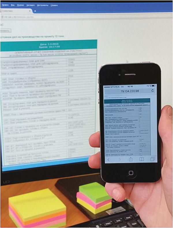 Отчет о текущей обстановке на экране смартфона руководителя