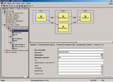 Составление и изменение маршрутной карты в системе Factelligence