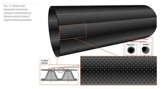 Общий вид сварных точечных соеденений на детили типа «полый трехслойный цилиндр»