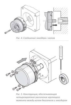 соединение энкодер с валом