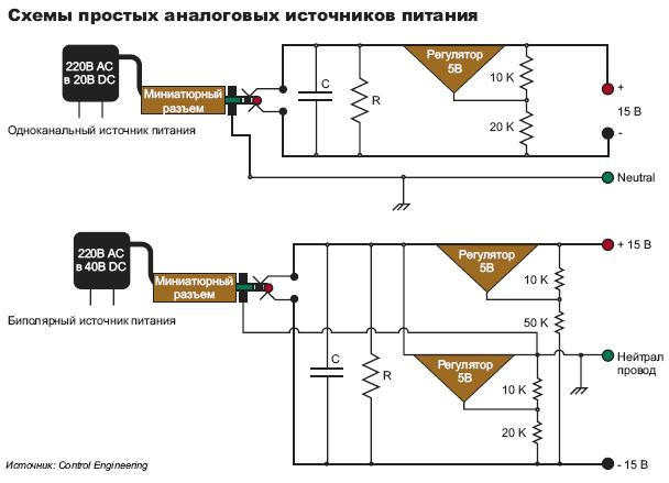 В типовой схеме сетевого линейного источника питания встраиваемой системы используются серийные трансформаторы и выпрямители. RC-фильтр устраняет оставшиеся пульсации напряжения. Недорогая ИС линейного регулятора стабилизирует выходное напряжение. Добавление делителя в обратную связь выводит напряжение на нужный уровень. Показана схема источника питания на 15В с одним выходом и плавающим заземлением, и биполярного источника питания ±15В
