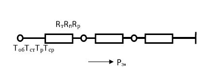 Метод электротермических аналогий, упрощенная цепь