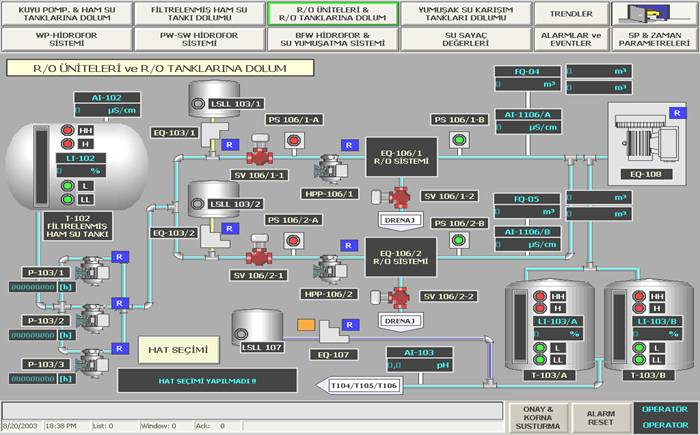 SCADA-система WinCC