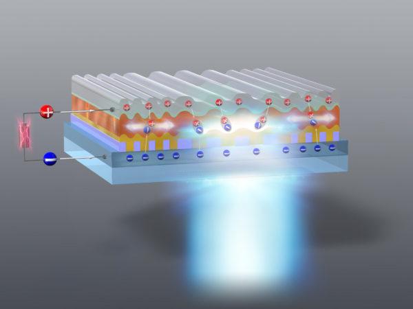 Физики впервые создали лазер на органическом диоде с накачкой током