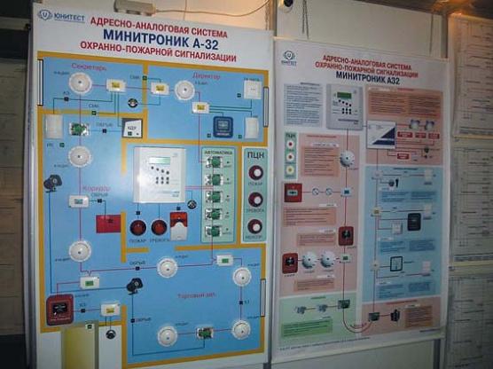 Аналоговая система  в пожарной сигнализации — надежное  и проверенное  решение