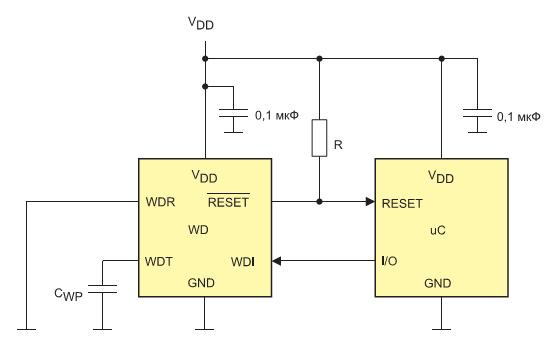 Рис. 2. Пример схемы подключения внешнего сторожевого таймера