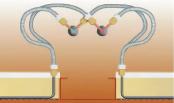 Простой монтаж системы благодаря быстроразъемным соединениям для циркуляции горячей и холодной воды