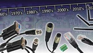 От RS-485 до Ethernet — история промышленных сетей насчитывает вот уже полвека