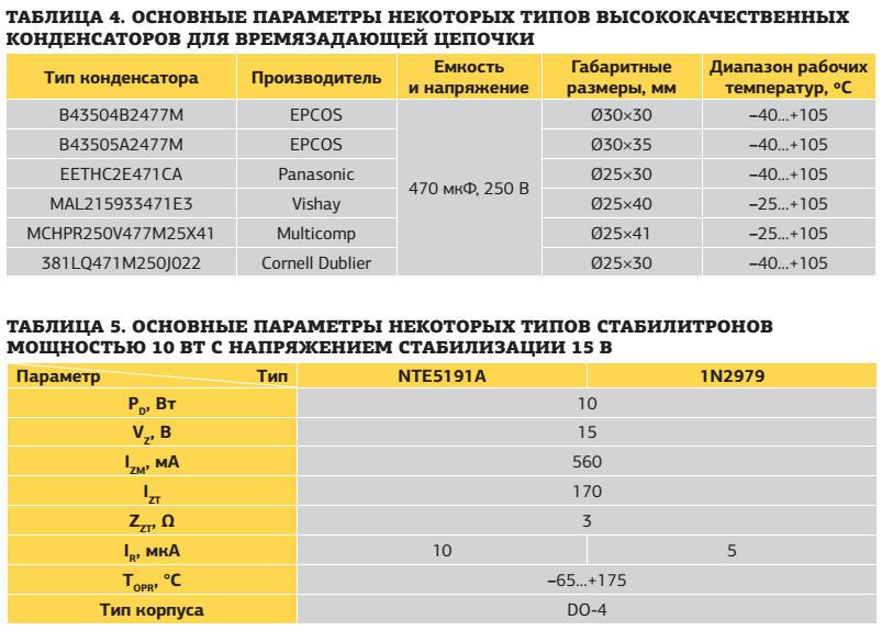 Таблица . Основыные параметры некоторых типов высококачесвенных конденсаторов для времязадающих цепочек