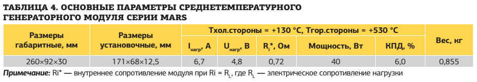 Таблица 4. Основные параметры среднетемпературного генераторного модуля серии Mars
