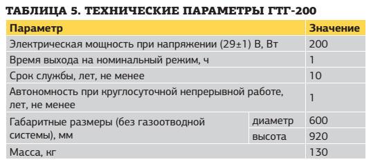 Таблица 5. Технические параметры ГТГ-200