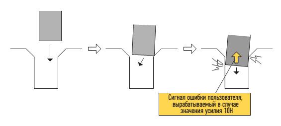 Пример операции установки детали манипулятором робота