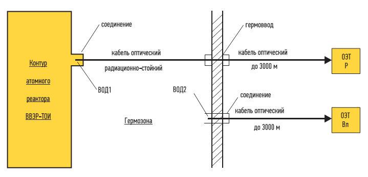 Схема подсоединения ВОД к контуру атомного реактора ВВЭР-ТОИ