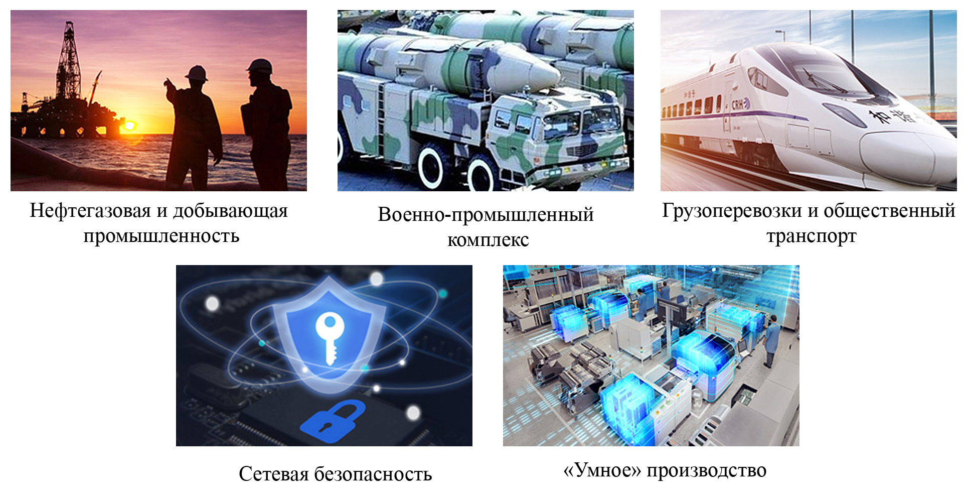 Сферы деятельности компании EVOC