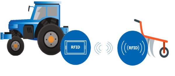 Размещение RFID-меток на навесном оборудовании и ТС