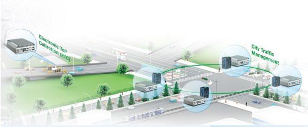 Рис. 3. Структура системы видеонаблюдения на автостраде A9 в Германии